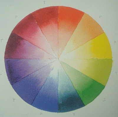Ar t el c rculo crom tico for Cuales son los colores minimalistas