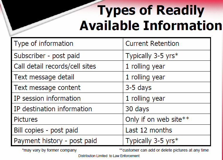 slight paranoia: DOJ's push for data retention & competing on privacy