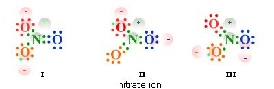 Lewis electron-dot structures of NO3 ion
