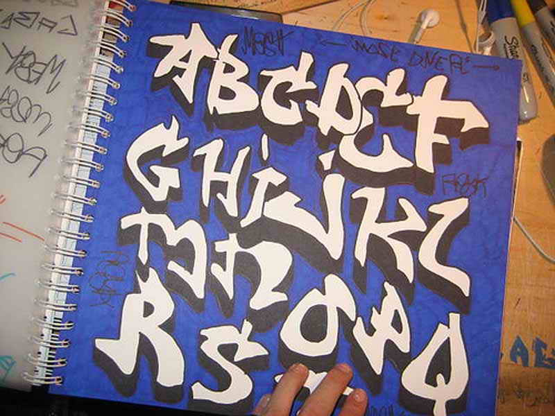 graffiti fonts. Graffiti font A-Z alphabet