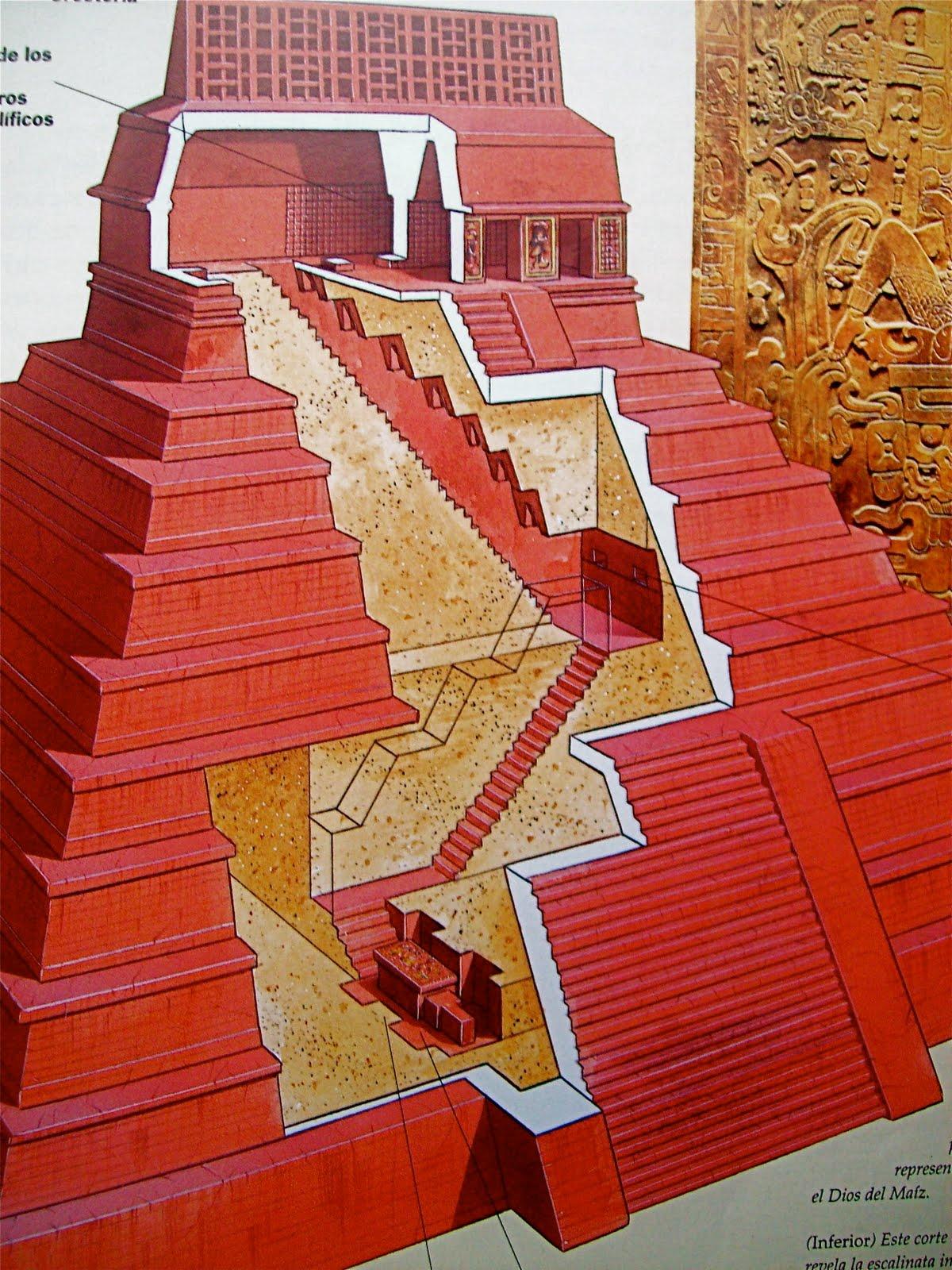 Literatura y mundo maya las pir mides del mundo rese a for Interior de una piramide