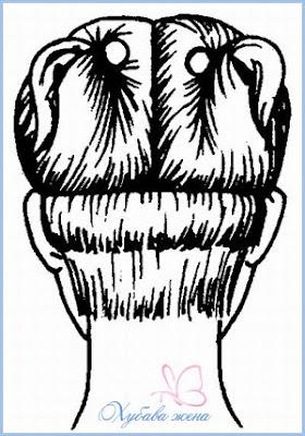 Къса прическа боб - втори слой подстригване