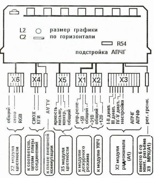 Ретона- ультразвуковая стиральная машинка