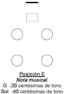 Análisis Acústico de un Silbato Prehispánico Silbato+E