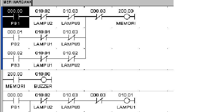 Membuat program bel kuis dengan plc ccuart Images