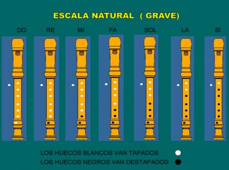 partituras para flauta. de Partituras+para+flauta+