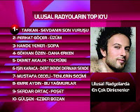 Tarkan makes it to top spot of national radio airplay in Turkey according to Kral figures