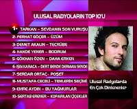Tarkan holds the top spot of national radio airplay in Turkey according to Kral figures