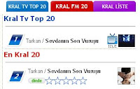 Tarkan in Kral's radio and video charts