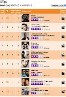 tarkan makes an appearance on Dutch FunX radio XTips chart