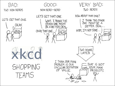 XKCD 309 Shopping Teams