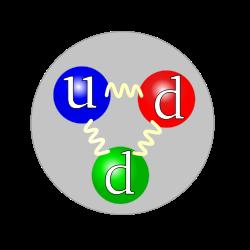 neutrón