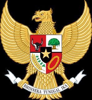 Garuda Pancasila - Lambang Negara Indonesia