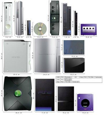 Juegos para todo tipos de consolas for Consola de tipo industrial