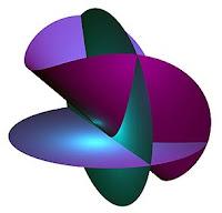 Эта замысловатая фигура, названная авторами Tuelle, описывается формулой yz(x^2 + y - z) = 0