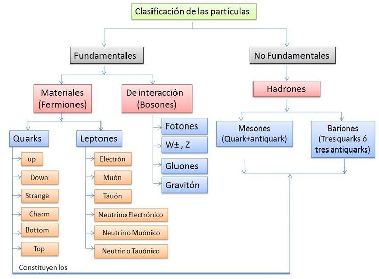 IMAGENES SALUD Y SEGURIDAD INDUSTRIAL , OFICIOS , CUERPO