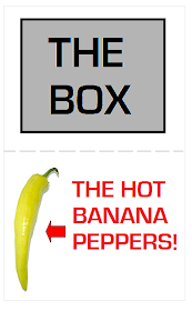 The Normal Habitat of a Hot Banana Pepper