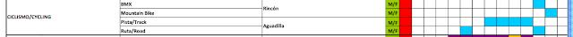 mayaguez 2010 games schedule