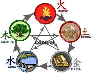 5 elementos chinos: