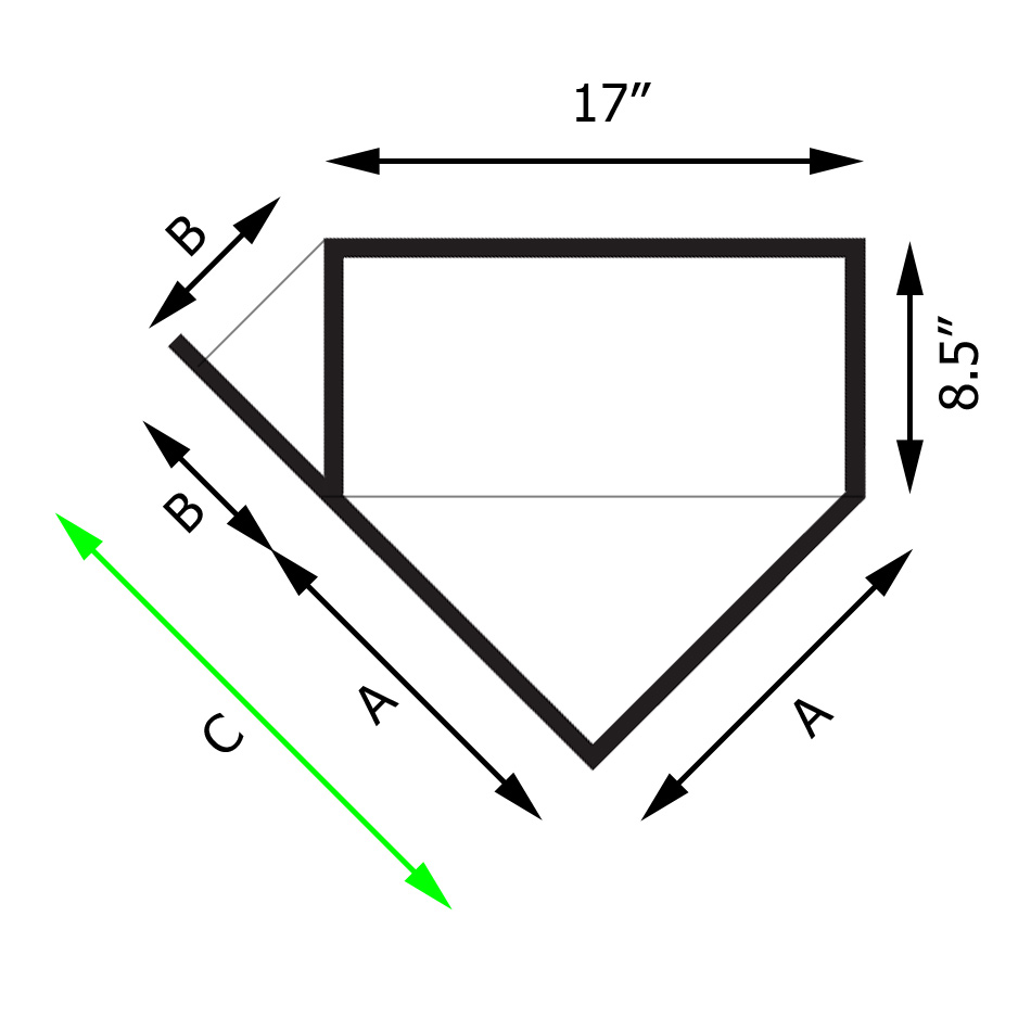 Baseball Researcher: Perfection?