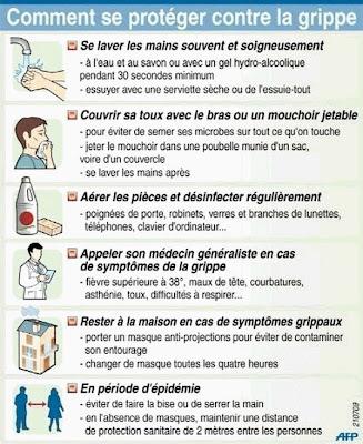 Bienvenue sur le blog de nounou comment se proteger contre la grippe - Comment enlever de la teinture sur les mains ...