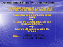 DETERMINING A SLOPE BY COUNTING UNITS