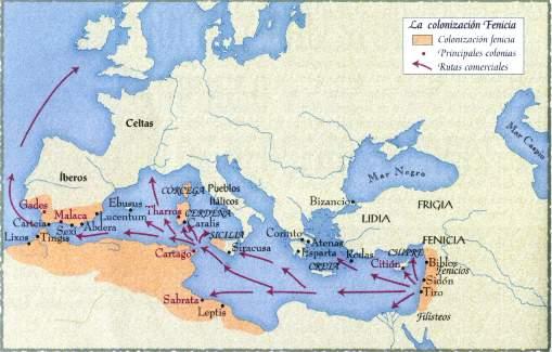 Sistema De Comercio Colonial