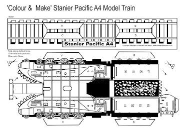 Stanier Pacific model