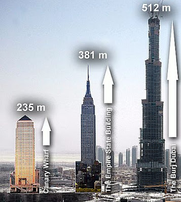 World's tallest building photo