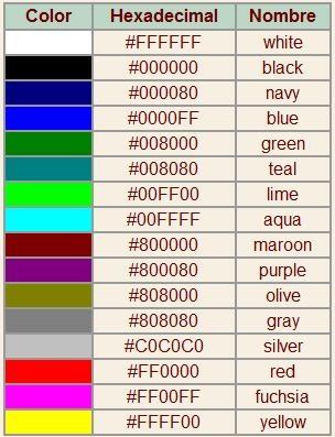 Blog de v ctor d az colores html - Colores que combinan con wengue ...