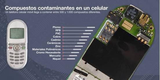 Telefonos Argentina Telefonos Celulares Y Fijos En Argentina Autos ...