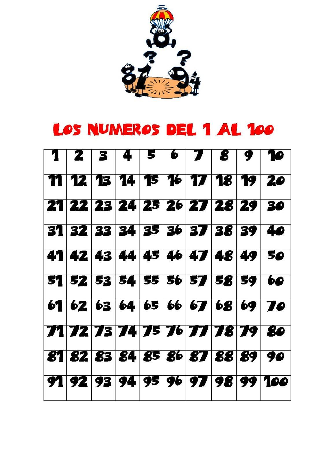 RECURSOS PARA EL AULA: LOS NÚMEROS DEL 1 AL 100