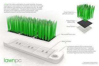 Green PC, Green Computer