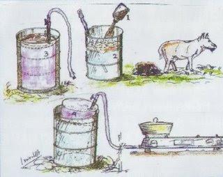Siapkan biang atau ragi, sekitar 2 liter kotoran ternak segar, + 2 ...