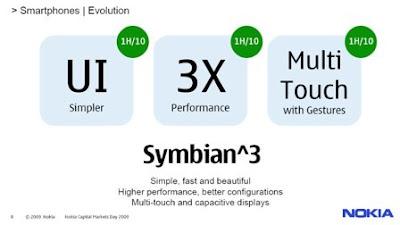 Nokia N8 running symbian^3