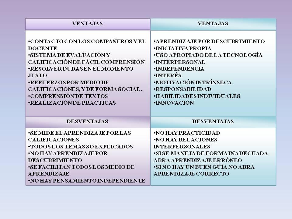 relacion de pareja psicologia pdf