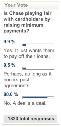 PLEASE VOTE IN THIS LA TIMES CHASE BANK POLL