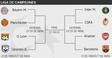 Propuesta de campeonato 1 vs 1 Sorteo_champions_league_2010