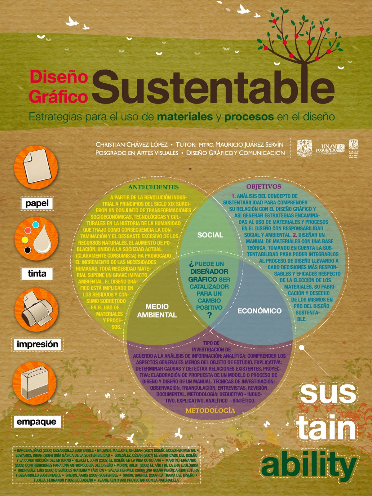 chrysa   dise u00f1o gr u00e1fico sustentable  coloquio de estudiantes