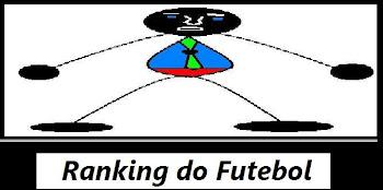 ranking do futebol - 1