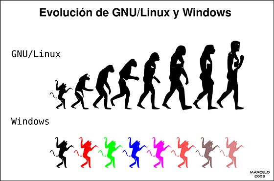 wallpaper linux vs windows. Linux vs. Windows - Evolução