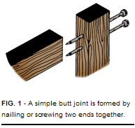 Fantastic Woodworking Joints For Table Legstoys N Joys Hawaiihome Bar Cabinet