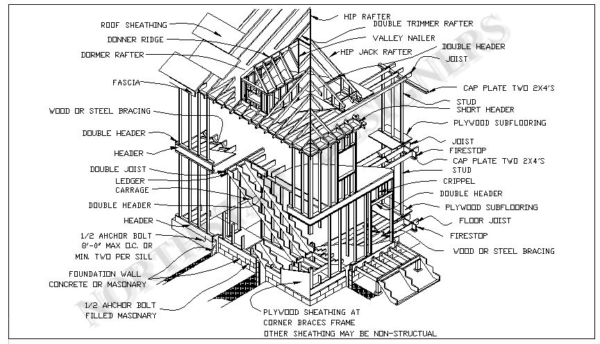 civil engineering cad drawings civil engineering cad drawings