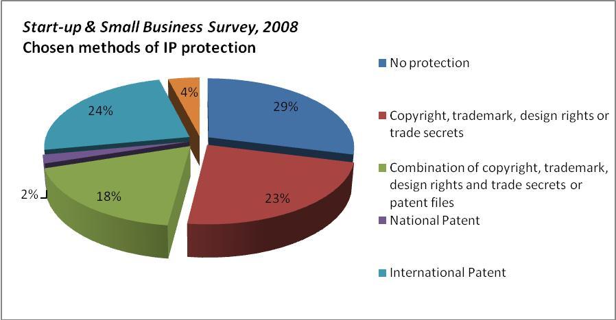 [IP+Protection.jpg]