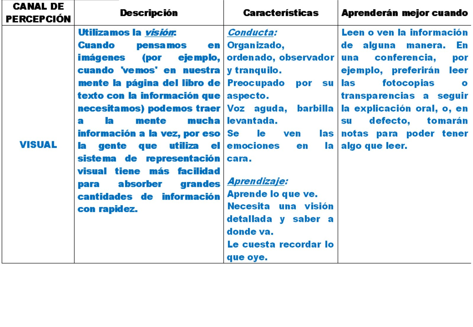 honey and mumford questionnaire pdf