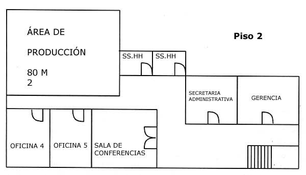 Administracion11 julio 2010 for Distribucion de oficinas en una empresa
