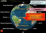 FACTORES DE DIVERSIDAD CLIMÁTICA EN CHILE