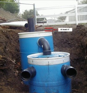 Small septic system wikihow how to construct a small septic system
