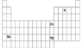 segn los elementos que se muestran en la siguiente tabla peridica la electronegatividad - Tabla Periodica Zinc