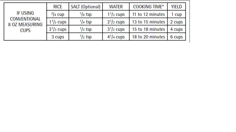 Grimoire Of Gergel Microwave Rice Cooker Instructions